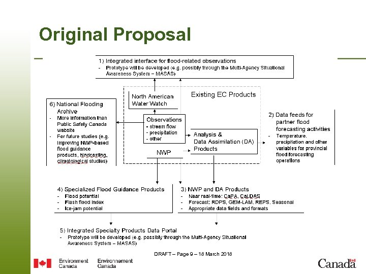 Original Proposal DRAFT – Page 9 – 18 March 2018