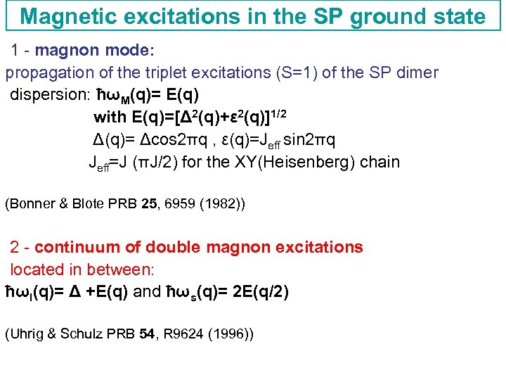 Magnetic excitations in the SP ground state 1 - magnon mode: propagation of the