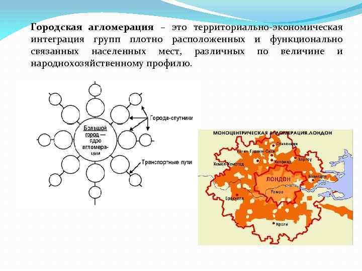 Городская агломерация – это территориально-экономическая интеграция групп плотно расположенных и функционально связанных населенных мест,