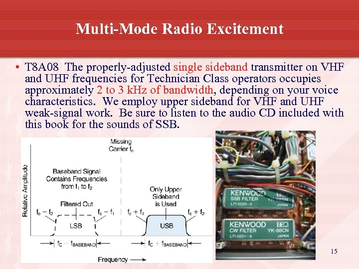 Multi-Mode Radio Excitement • T 8 A 08 The properly-adjusted single sideband transmitter on