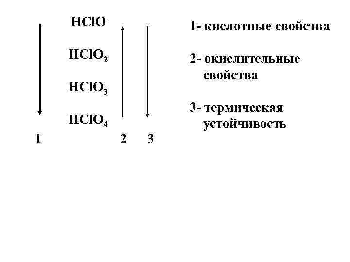 HCl. O 1 - кислотные свойства HCl. O 2 2 - окислительные свойства HCl.