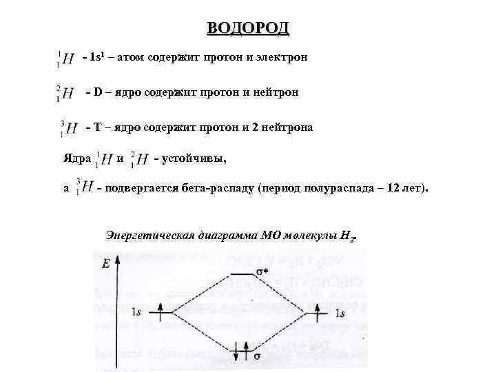 ВОДОРОД - 1 s 1 – атом содержит протон и электрон - D –