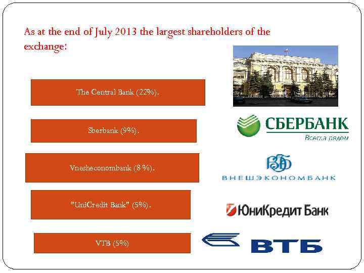 As at the end of July 2013 the largest shareholders of the exchange: The