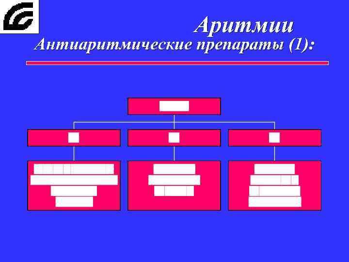 Аритмии Антиаритмические препараты (1):