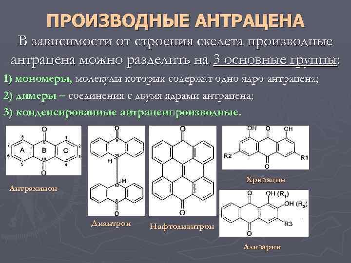 ПРОИЗВОДНЫЕ АНТРАЦЕНА В зависимости от строения скелета производные антрацена можно разделить на 3 основные