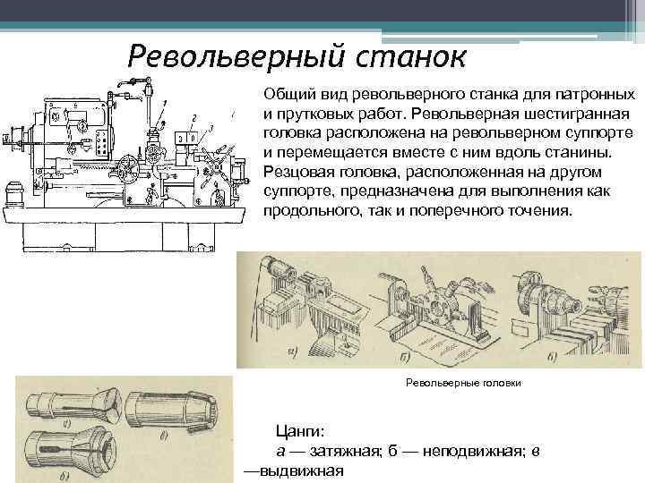 Револьверный станок Общий вид револьверного станка для патронных и прутковых работ. Револьверная шестигранная головка