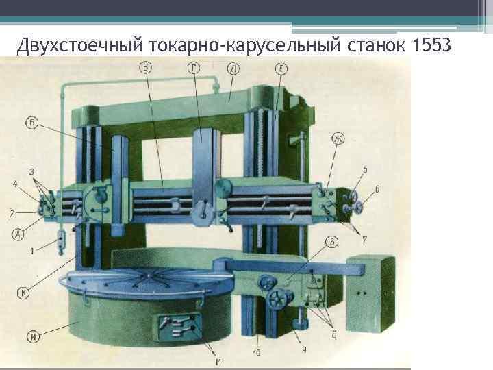 Двухстоечный токарно-карусельный станок 1553
