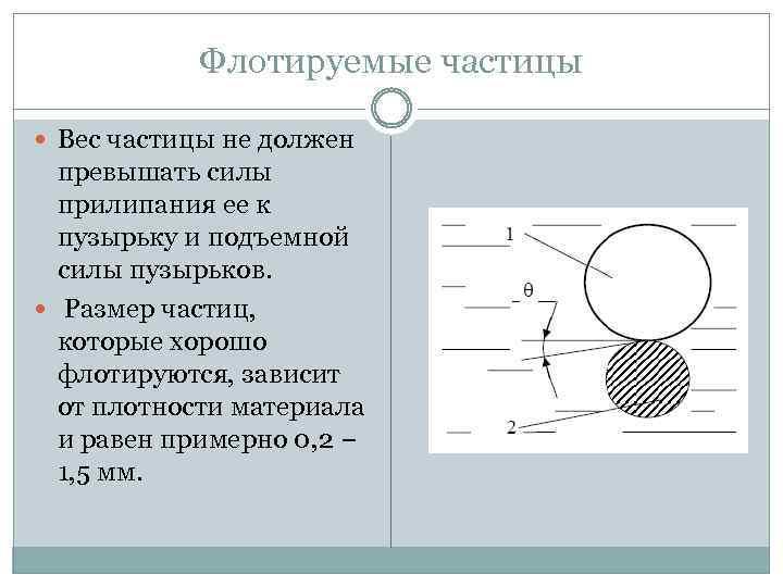 Флотируемые частицы Вес частицы не должен превышать силы прилипания ее к пузырьку и подъемной