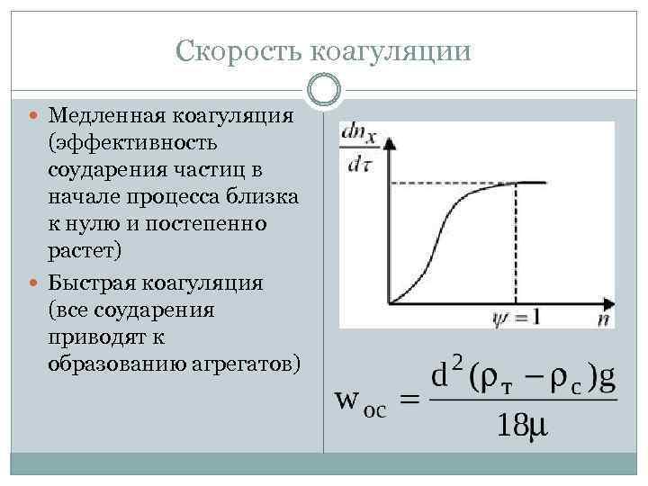 Скорость коагуляции Медленная коагуляция (эффективность соударения частиц в начале процесса близка к нулю и