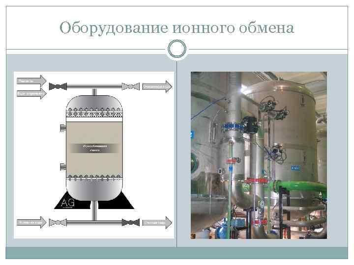 Оборудование ионного обмена