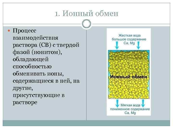 1. Ионный обмен Процесс взаимодействия раствора (СВ) с твердой фазой (ионитом), обладающей способностью обменивать