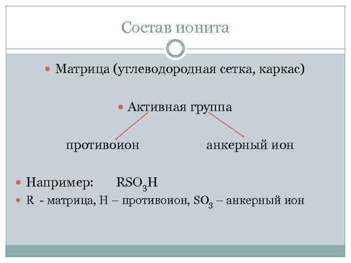 Состав ионита Матрица (углеводородная сетка, каркас) Активная группа противоион Например: анкерный ион RSO 3