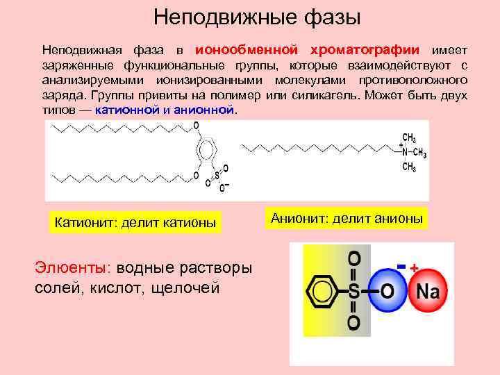 Неподвижные фазы Неподвижная фаза в ионообменной хроматографии имеет заряженные функциональные группы, которые взаимодействуют с