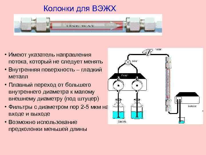 Колонки для ВЭЖХ • Имеют указатель направления потока, который не следует менять • Внутренняя