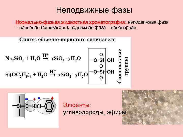 Неподвижные фазы Нормально-фазная жидкостная хроматография: неподвижная фаза – полярная (силикагель), подвижная фаза – неполярная.