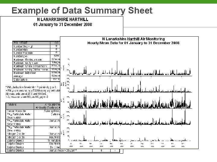 Example of Data Summary Sheet