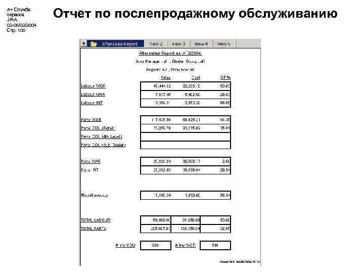 А+ Служба сервиса JR-A 02 -06/02/2004 Стр. 100 Отчет по послепродажному обслуживанию