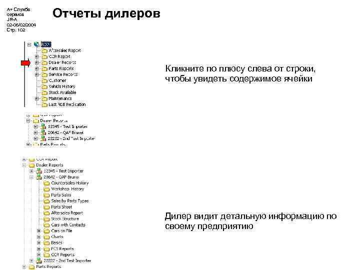 А+ Служба сервиса JR-A 02 -06/02/2004 Стр. 102 Отчеты дилеров Кликните по плюсу слева