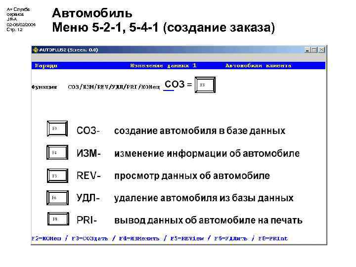 А+ Служба сервиса JR-A 02 -06/02/2004 Стр. 12 Автомобиль Меню 5 -2 -1, 5
