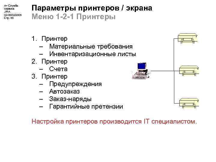 А+ Служба сервиса JR-A 02 -06/02/2004 Стр. 55 Параметры принтеров / экрана Меню 1