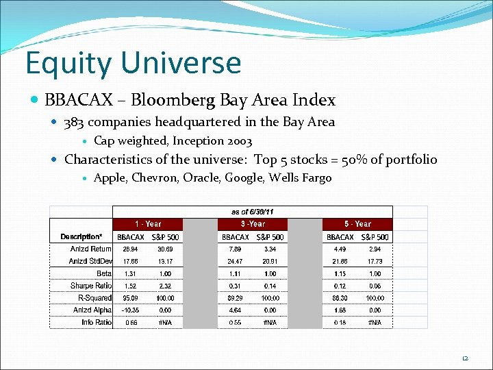 Equity Universe BBACAX – Bloomberg Bay Area Index 383 companies headquartered in the Bay