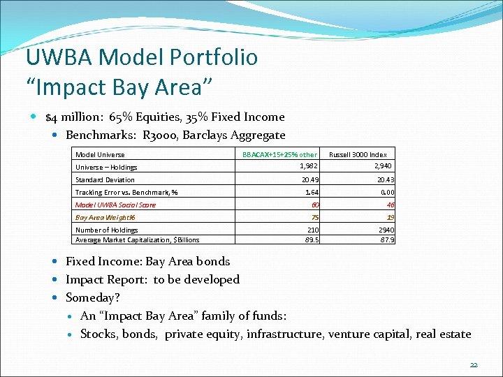 "UWBA Model Portfolio ""Impact Bay Area"" $4 million: 65% Equities, 35% Fixed Income Benchmarks:"