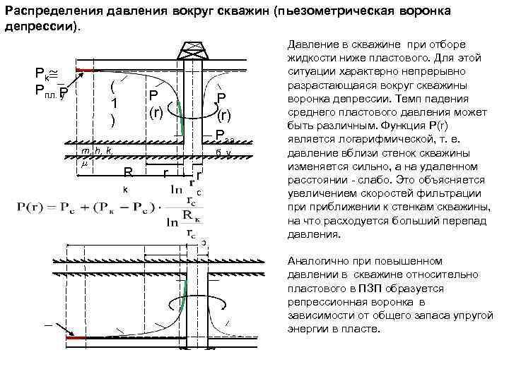 Распределения давления вокруг скважин (пьезометрическая воронка депрессии). Pk Pпл. у P ( 1 )