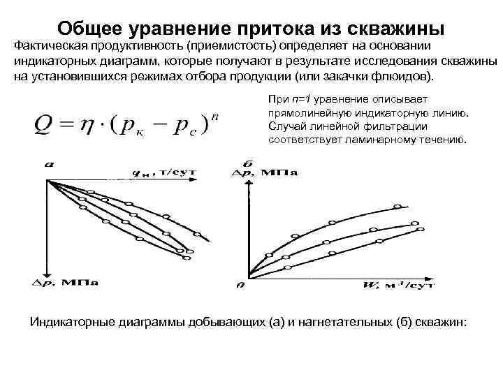 Общее уравнение притока из скважины Фактическая продуктивность (приемистость) определяет на основании индикаторных диаграмм, которые