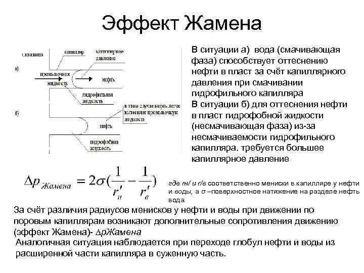 Эффект Жамена В ситуации а) вода (смачивающая фаза) способствует оттеснению нефти в пласт