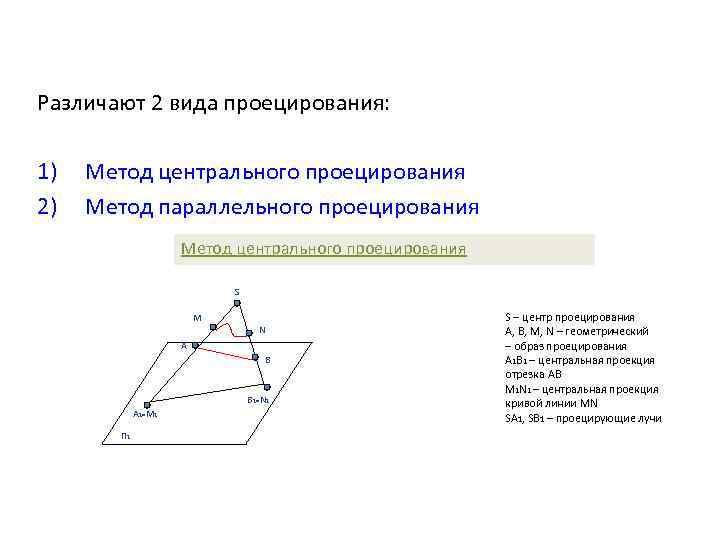 Различают 2 вида проецирования: 1) 2) Метод центрального проецирования Метод параллельного проецирования Метод центрального