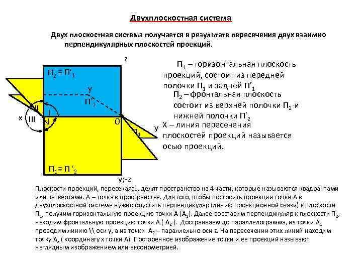 Двухплоскостная система Двух плоскостная система получается в результате пересечения двух взаимно перпендикулярных плоскостей проекций.