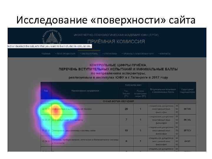 Исследование «поверхности» сайта