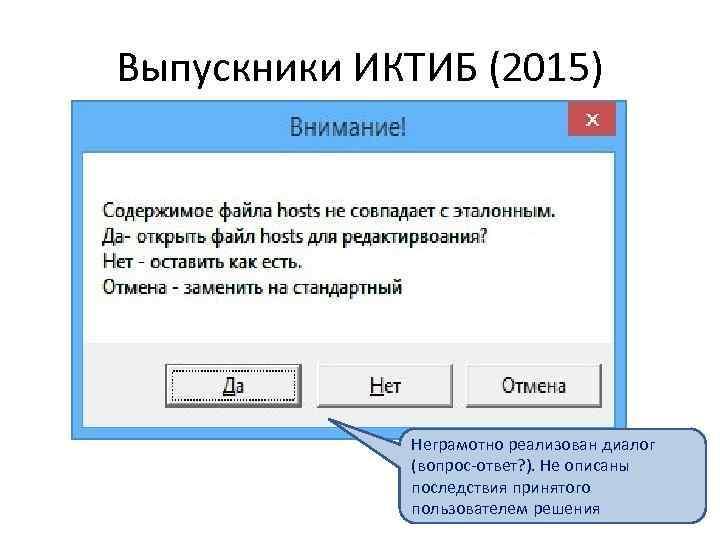 Выпускники ИКТИБ (2015) Неграмотно реализован диалог (вопрос-ответ? ). Не описаны последствия принятого пользователем решения