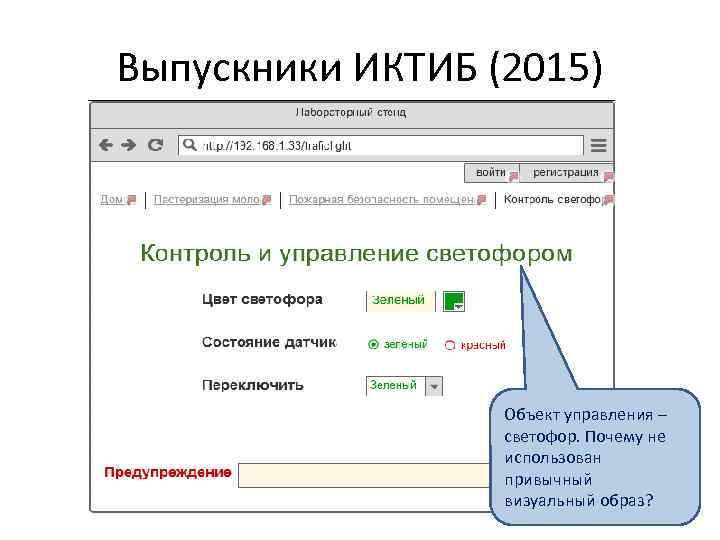 Выпускники ИКТИБ (2015) Объект управления – светофор. Почему не использован привычный визуальный образ?