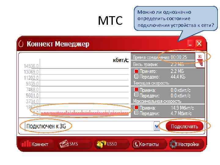 МТС Можно ли однозначно определить состояние подключения устройства к сети?