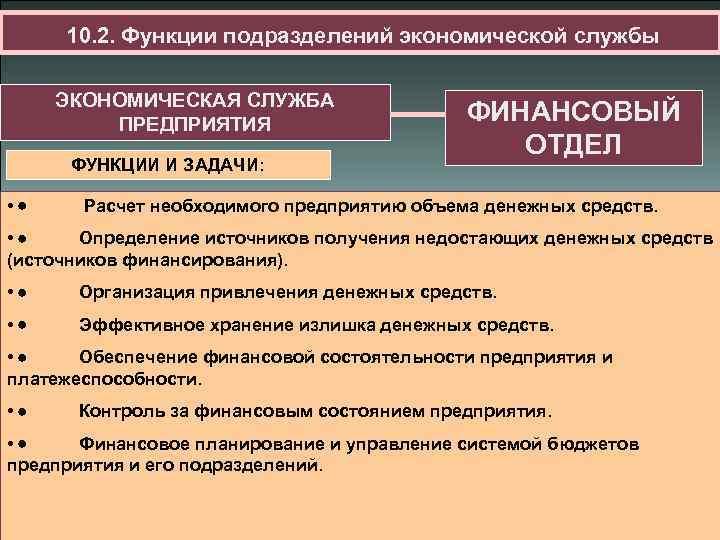 функции финансово-экономического отдела