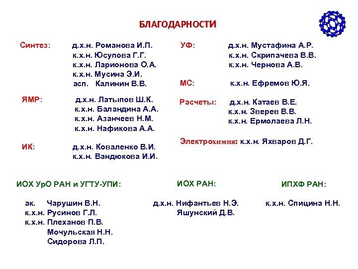 БЛАГОДАРНОСТИ Синтез: д. х. н. Романова И. П. к. х. н. Юсупова Г. Г.