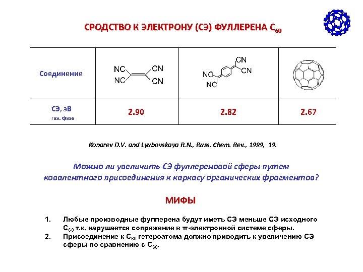 СРОДСТВО К ЭЛЕКТРОНУ (СЭ) ФУЛЛЕРЕНА C 60 Соединение СЭ, э. В газ. фаза 2.