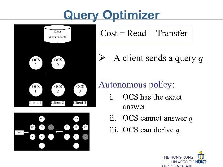 Query Optimizer Cost = Read + Transfer Ø A client sends a query q