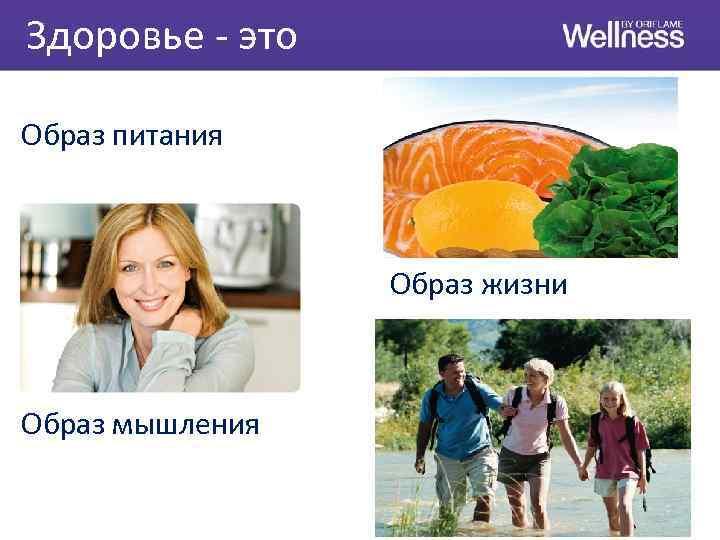 Здоровье - это Образ питания Образ жизни Образ мышления