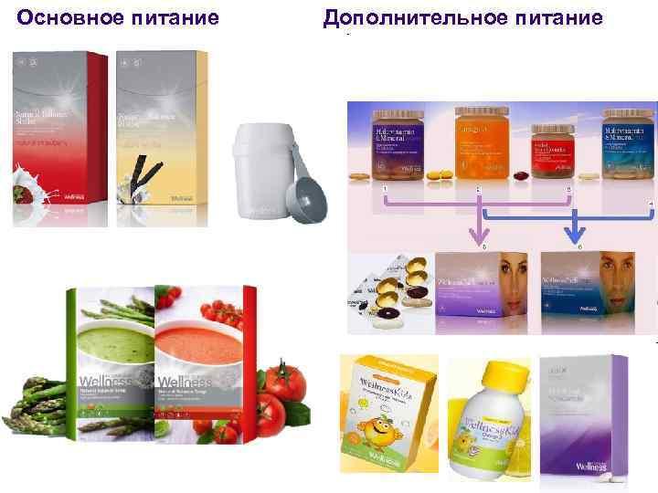 Основное питание Дополнительное питание