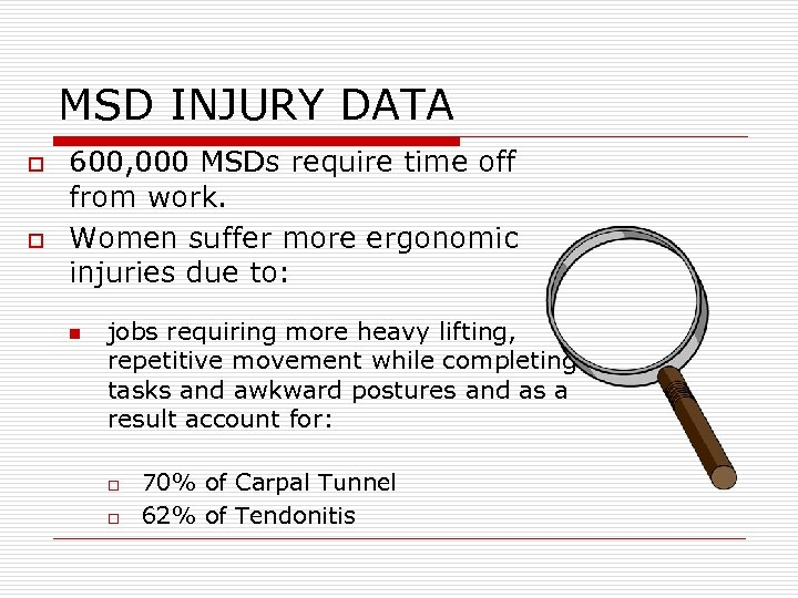 MSD INJURY DATA o o 600, 000 MSDs require time off from work. Women
