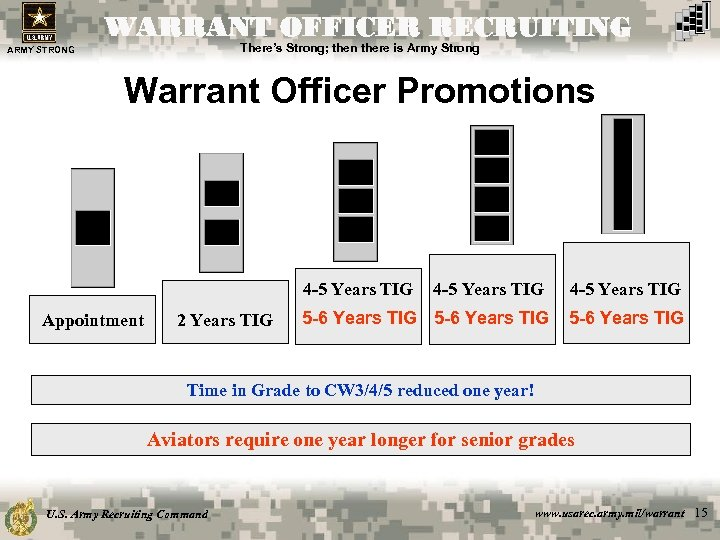 WARRANT OFFICER RECRUITING There's Strong; then there is Army Strong ARMY STRONG Warrant Officer