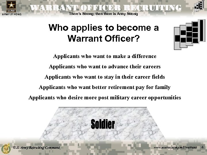 WARRANT OFFICER RECRUITING There's Strong; then there is Army Strong ARMY STRONG Who applies