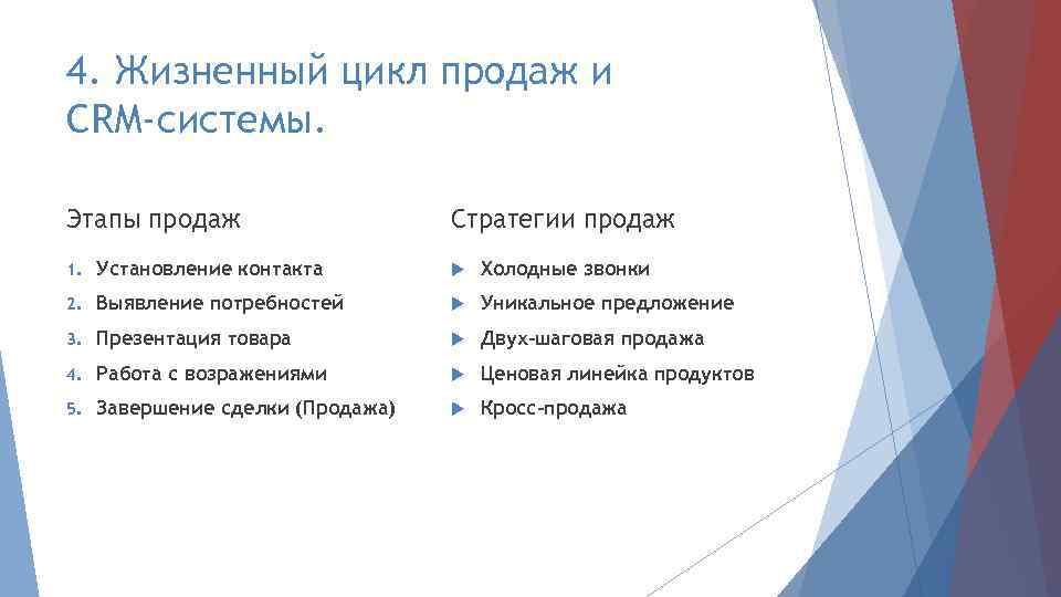 4. Жизненный цикл продаж и CRM-системы. Этапы продаж Стратегии продаж 1. Установление контакта Холодные