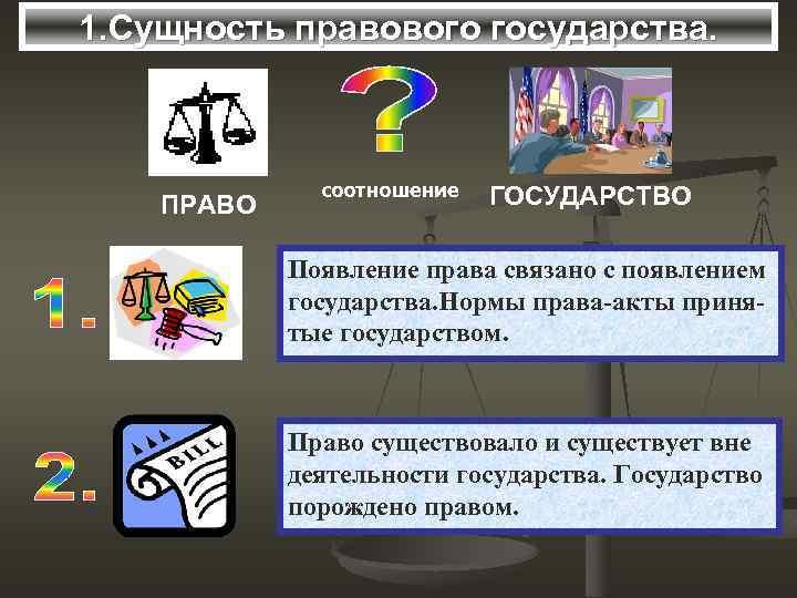 1. Сущность правового государства. ПРАВО соотношение ГОСУДАРСТВО Появление права связано с появлением государства. Нормы