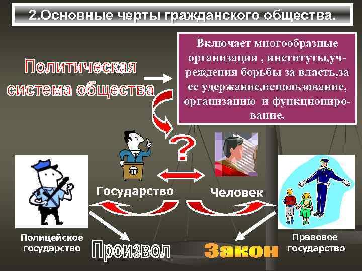 2. Основные черты гражданского общества. Включает многообразные организации , институты, учреждения борьбы за власть,
