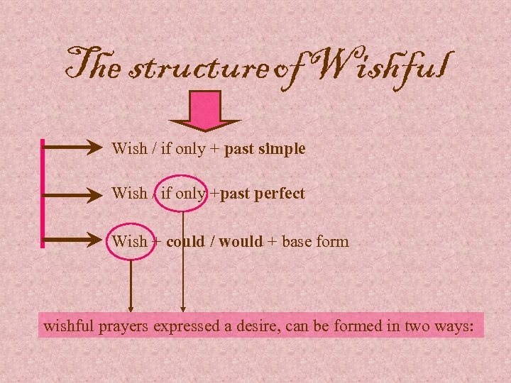 The structure of Wishful Wish / if only + past simple Wish / if