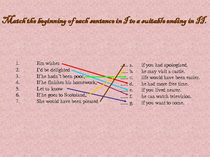 Match the beginning of each sentence in I to a suitable ending in II.