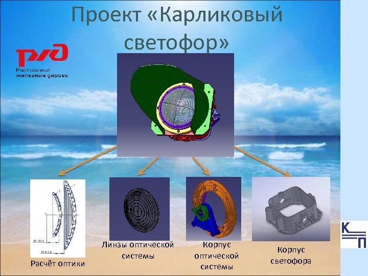 Проект «Карликовый светофор» Расчёт оптики Линзы оптической системы Корпус светофора